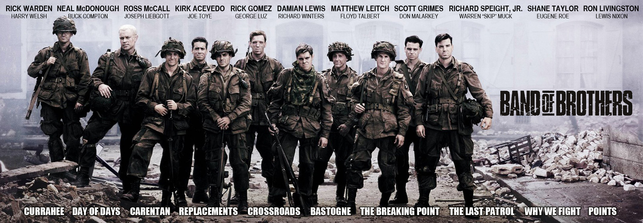 band of brothers film review Home essays band of brothers book review band of brothers book review band of brothers film review essay band of brothers band of brothers is a television series based on easy company from the 101st airborne division.